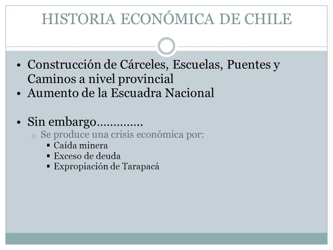 HISTORIA ECONÓMICA DE CHILE Construcción de Cárceles, Escuelas, Puentes y Caminos a nivel provincial Aumento de la Escuadra Nacional Sin embargo…………..