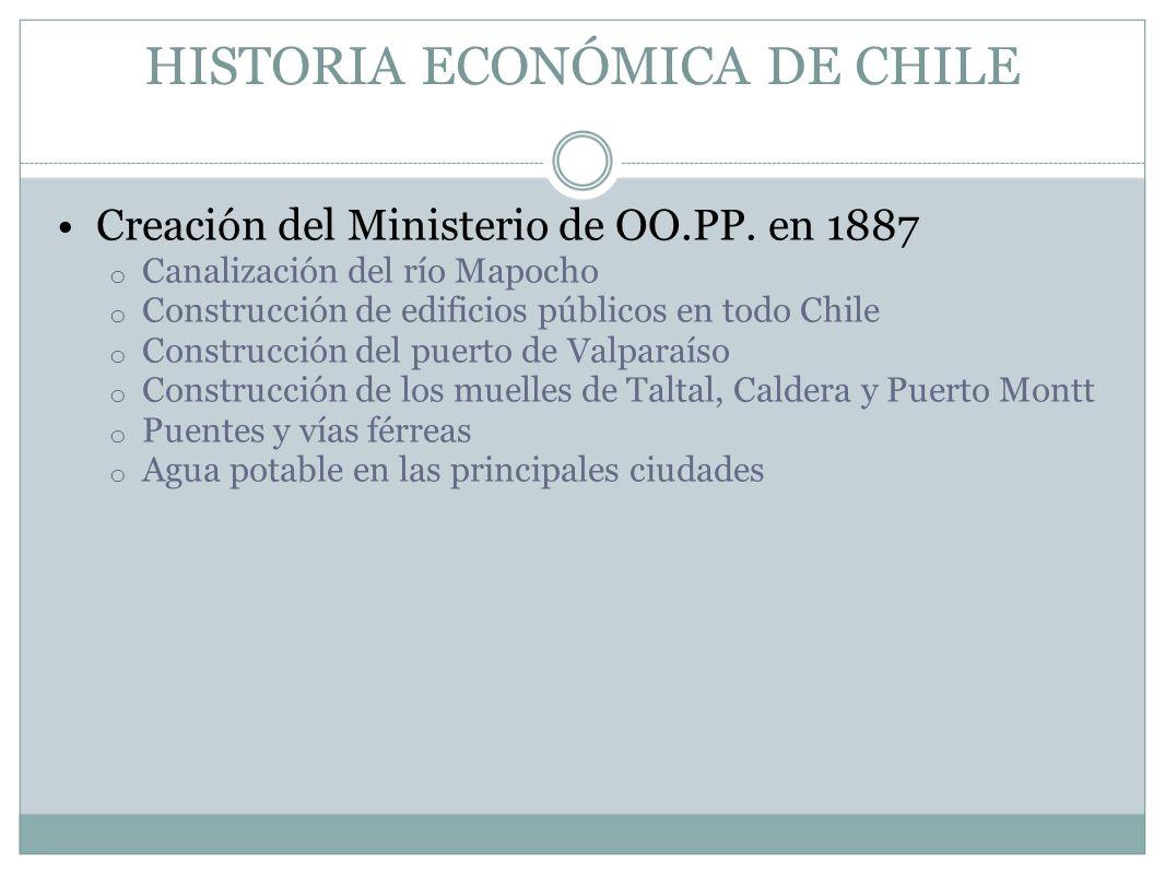 HISTORIA ECONÓMICA DE CHILE Creación del Ministerio de OO.PP. en 1887 o Canalización del río Mapocho o Construcción de edificios públicos en todo Chil