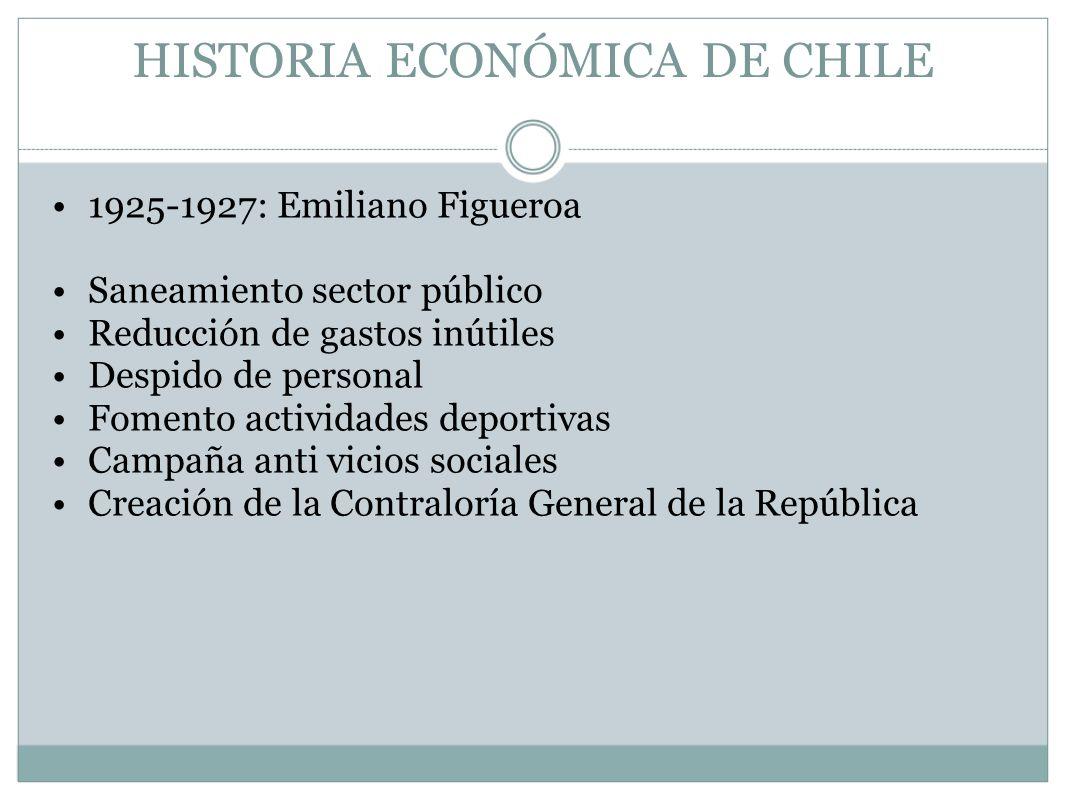 HISTORIA ECONÓMICA DE CHILE 1925-1927: Emiliano Figueroa Saneamiento sector público Reducción de gastos inútiles Despido de personal Fomento actividad