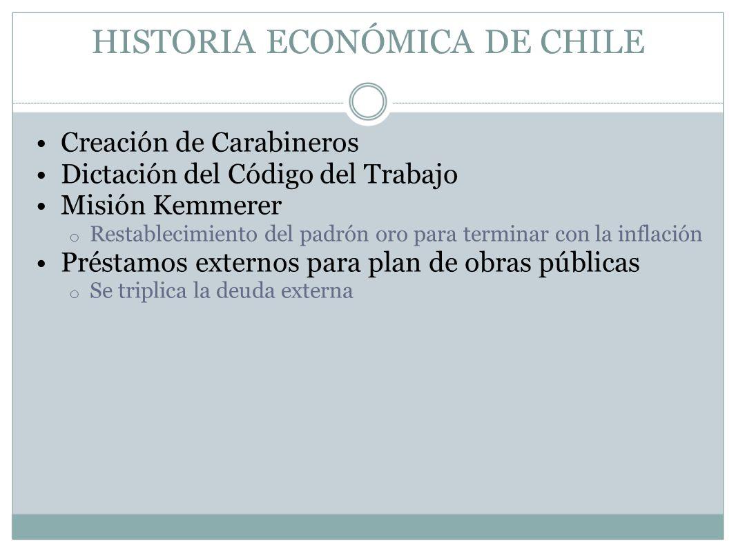 HISTORIA ECONÓMICA DE CHILE Creación de Carabineros Dictación del Código del Trabajo Misión Kemmerer o Restablecimiento del padrón oro para terminar c