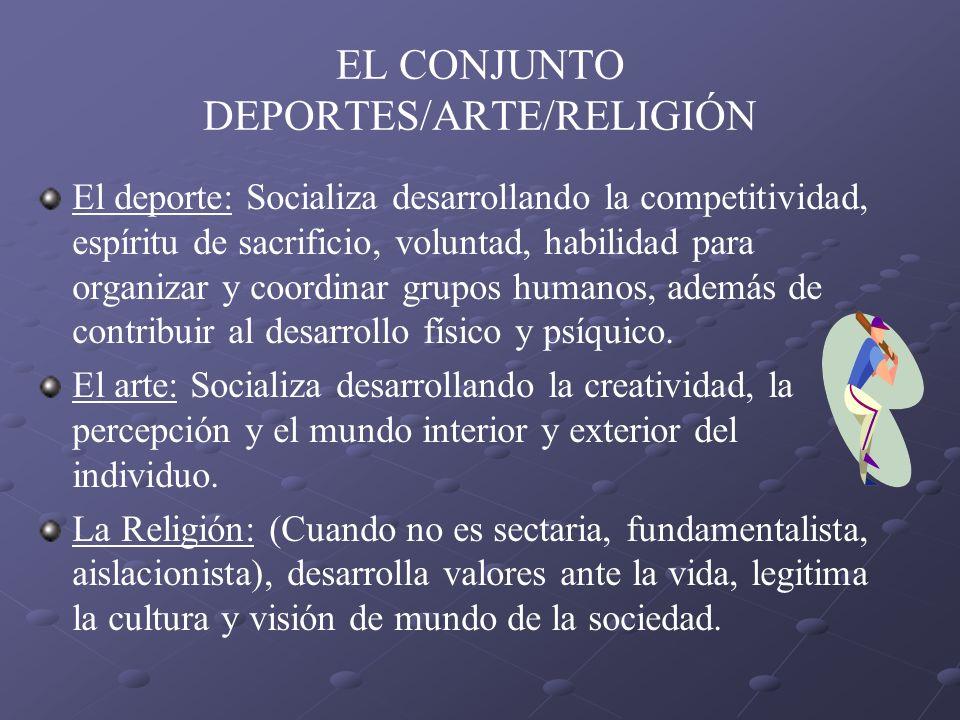 EL CONJUNTO DEPORTES/ARTE/RELIGIÓN El deporte: Socializa desarrollando la competitividad, espíritu de sacrificio, voluntad, habilidad para organizar y