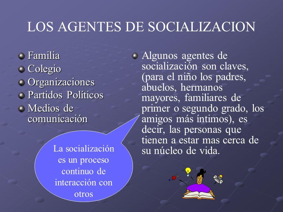 LOS AGENTES DE SOCIALIZACION FamiliaColegioOrganizaciones Partidos Políticos Medios de comunicación Algunos agentes de socialización son claves, (para