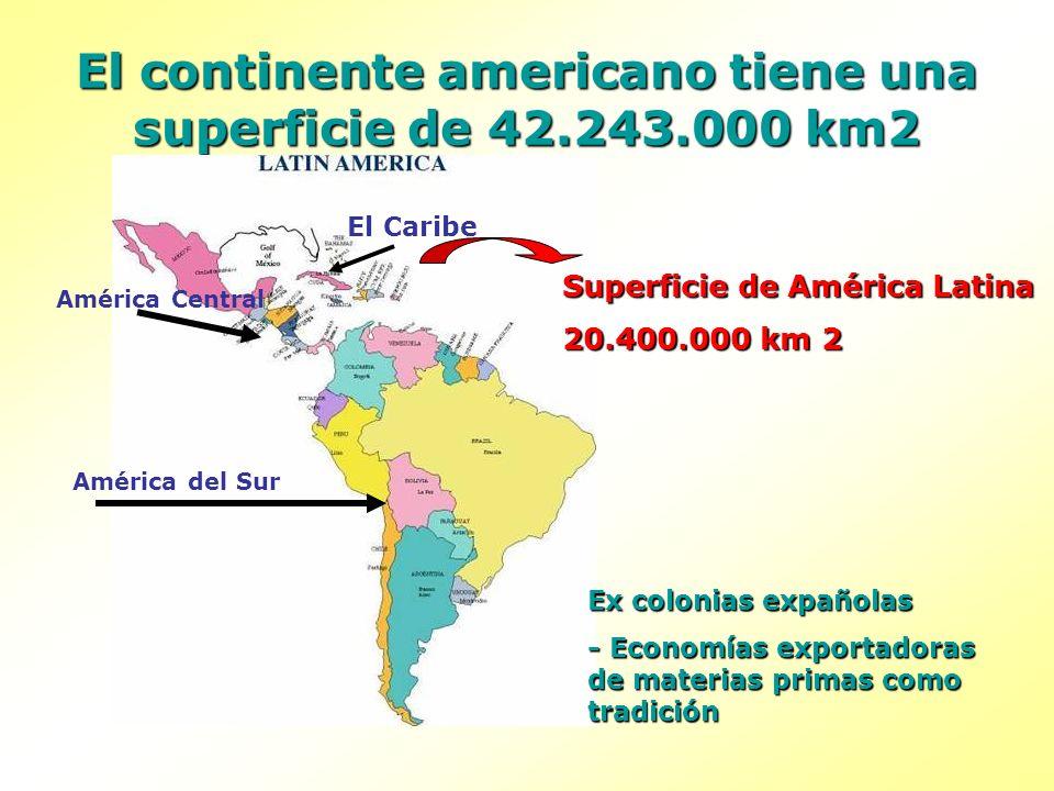 El continente americano tiene una superficie de 42.243.000 km2 Superficie de América Latina 20.400.000 km 2 Ex colonias expañolas - Economías exportad