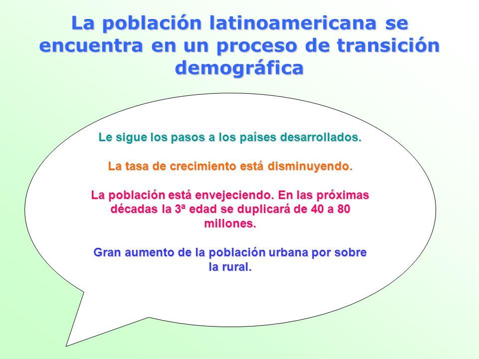 La población latinoamericana se encuentra en un proceso de transición demográfica Le sigue los pasos a los países desarrollados. La tasa de crecimient