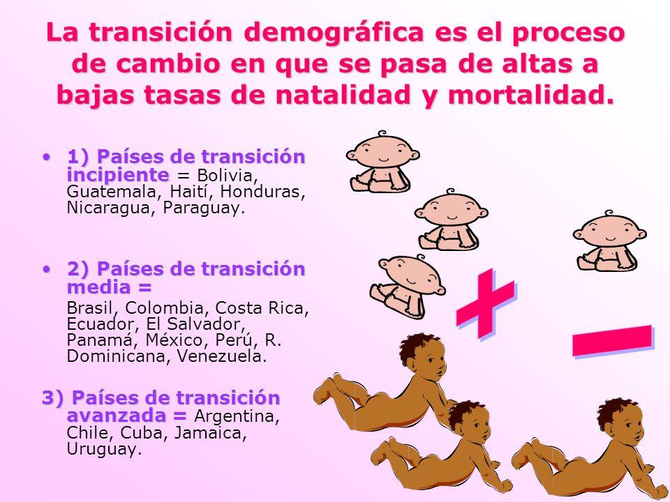 La transición demográfica es el proceso de cambio en que se pasa de altas a bajas tasas de natalidad y mortalidad. 1) Países de transición incipiente1