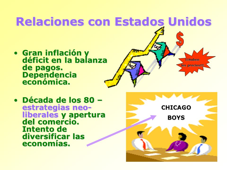 Relaciones con Estados Unidos Gran inflación y déficit en la balanza de pagos. Dependencia económica.Gran inflación y déficit en la balanza de pagos.