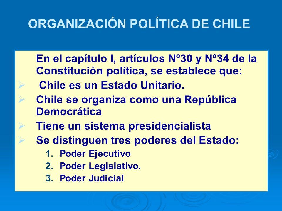 ORGANIZACIÓN POLÍTICA DE CHILE En el capítulo I, artículos Nº30 y Nº34 de la Constitución política, se establece que: Chile es un Estado Unitario. Chi