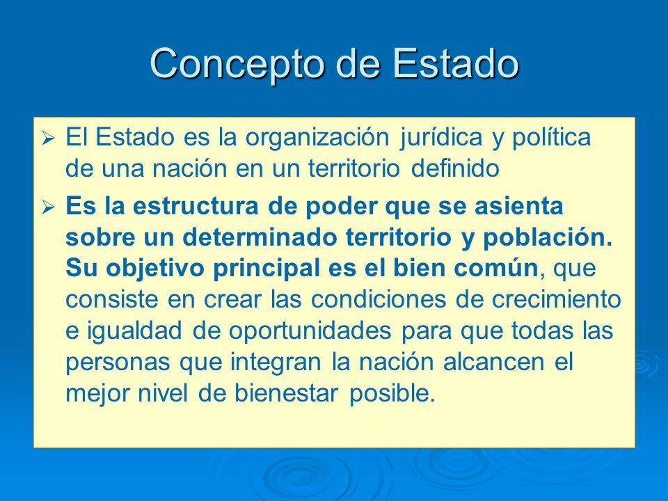 Concepto de Estado El Estado es la organización jurídica y política de una nación en un territorio definido Es la estructura de poder que se asienta s