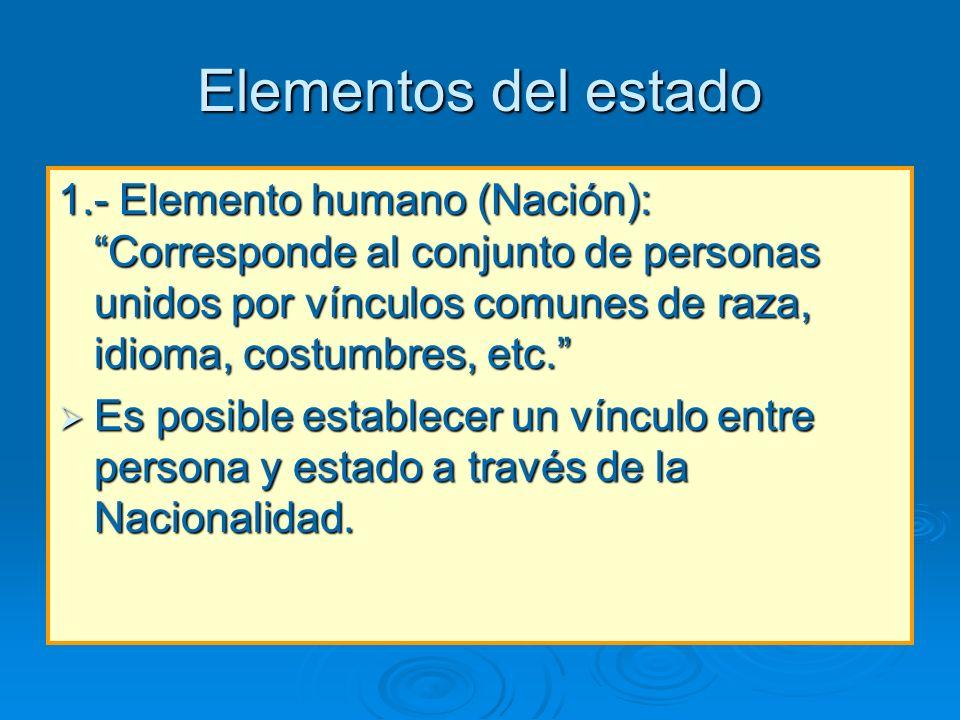 Elementos del estado 1.- Elemento humano (Nación): Corresponde al conjunto de personas unidos por vínculos comunes de raza, idioma, costumbres, etc. E