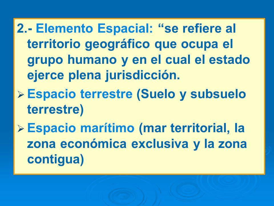 2.- Elemento Espacial: se refiere al territorio geográfico que ocupa el grupo humano y en el cual el estado ejerce plena jurisdicción. Espacio terrest