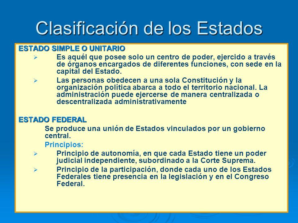 Clasificación de los Estados ESTADO SIMPLE O UNITARIO Es aquél que posee solo un centro de poder, ejercido a través de órganos encargados de diferente