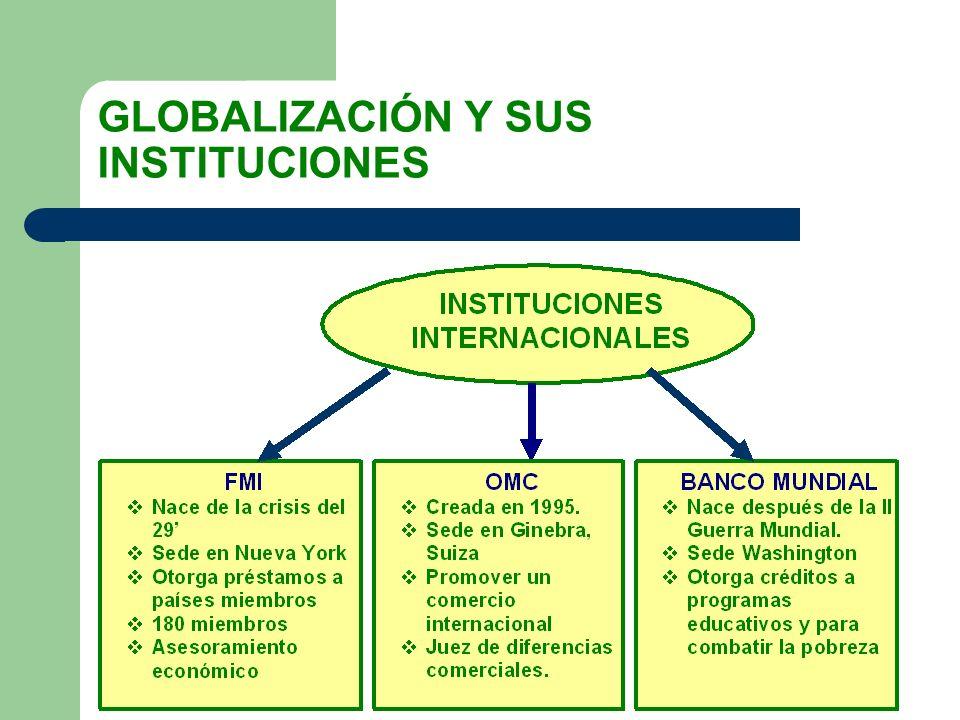 GLOBALIZACIÓN Y SUS INSTITUCIONES