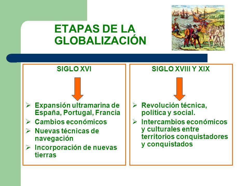ETAPAS DE LA GLOBALIZACIÓN SIGLO XVI Expansión ultramarina de España, Portugal, Francia Cambios económicos Nuevas técnicas de navegación Incorporación