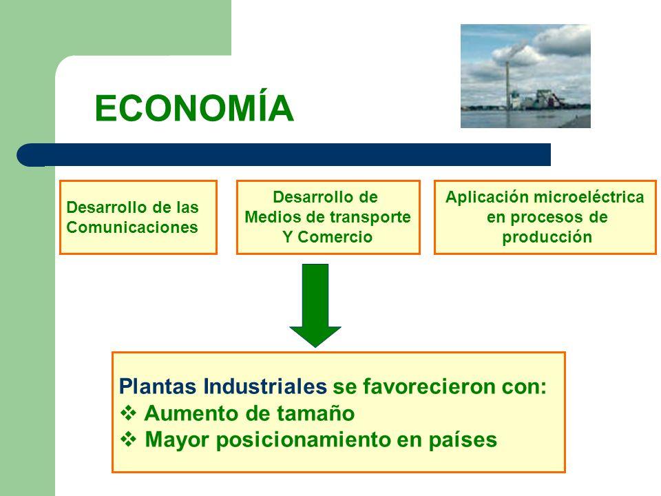 ECONOMÍA Desarrollo de las Comunicaciones Desarrollo de Medios de transporte Y Comercio Aplicación microeléctrica en procesos de producción Plantas In