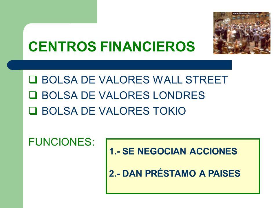 CENTROS FINANCIEROS BOLSA DE VALORES WALL STREET BOLSA DE VALORES LONDRES BOLSA DE VALORES TOKIO FUNCIONES: 1.- SE NEGOCIAN ACCIONES 2.- DAN PRÉSTAMO