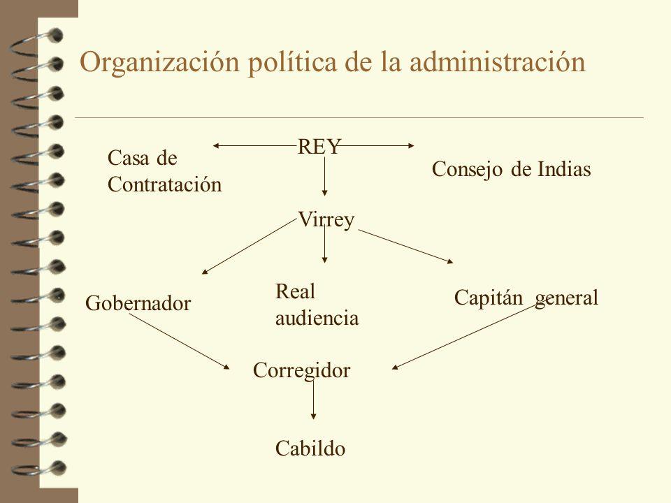 Grupo de los blancos Los Españoles: Constituían este grupo los españoles venidos de España a ocupar cargos como magistrados, gobernadores o jefes de ejército, o comerciantes.