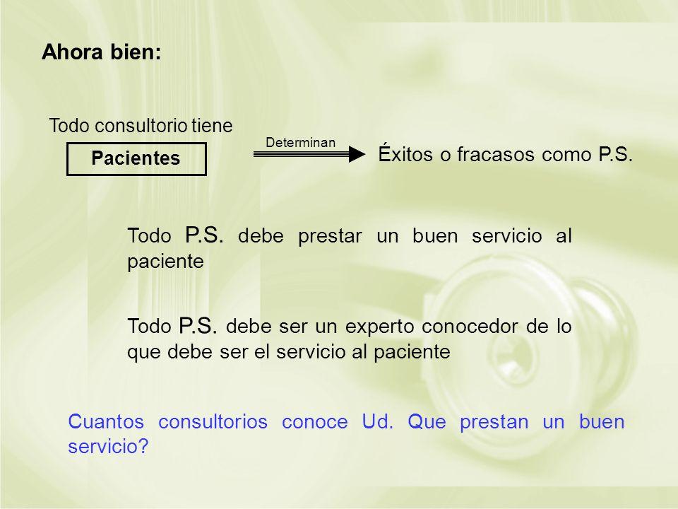 Todo P.S. debe prestar un buen servicio al paciente Todo P.S. debe ser un experto conocedor de lo que debe ser el servicio al paciente Cuantos consult