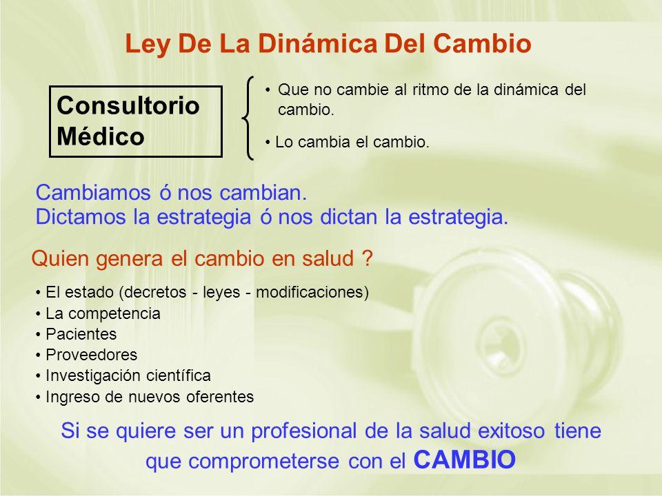Ley De La Dinámica Del Cambio Consultorio Médico Que no cambie al ritmo de la dinámica del cambio. Lo cambia el cambio. Cambiamos ó nos cambian. Dicta