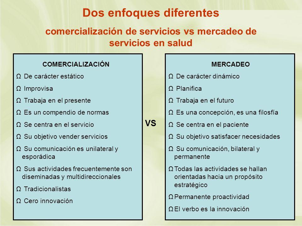 Dos enfoques diferentes comercialización de servicios vs mercadeo de servicios en salud COMERCIALIZACIÓN De carácter estático Improvisa Trabaja en el