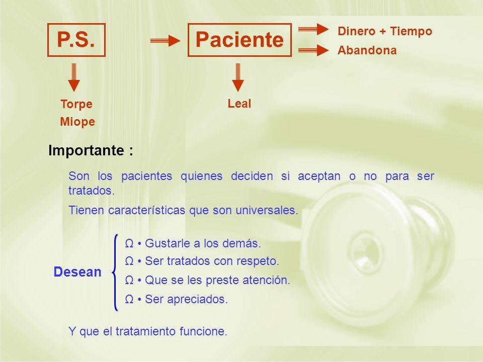 Importante : Son los pacientes quienes deciden si aceptan o no para ser tratados. Tienen características que son universales. P.S.Paciente Torpe Miope