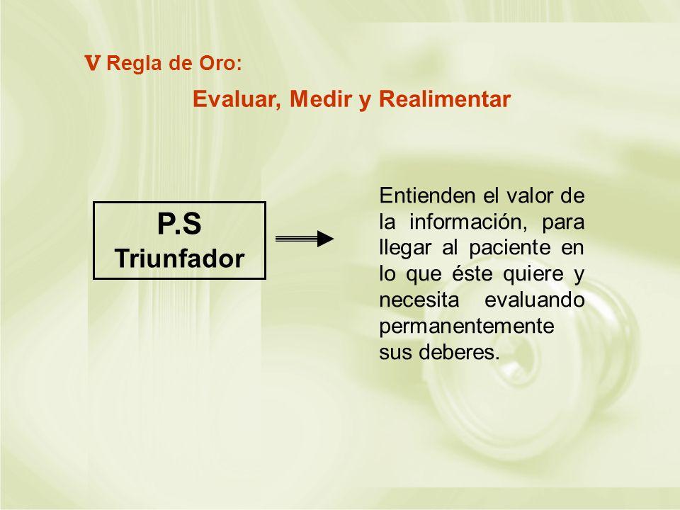 Evaluar, Medir y Realimentar V Regla de Oro: P.S Triunfador Entienden el valor de la información, para llegar al paciente en lo que éste quiere y nece