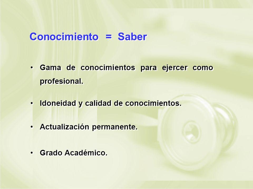 Conocimiento = Saber Gama de conocimientos para ejercer como profesional. Idoneidad y calidad de conocimientos. Actualización permanente. Grado Académ