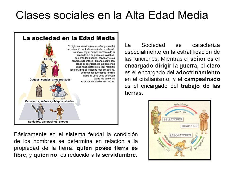 ¿Qué es el Feudalismo? El feudalismo se define como un sistema en el cual intervienen 3 aspectos : A) Aspecto Social: Sociedad organizada en estratos.