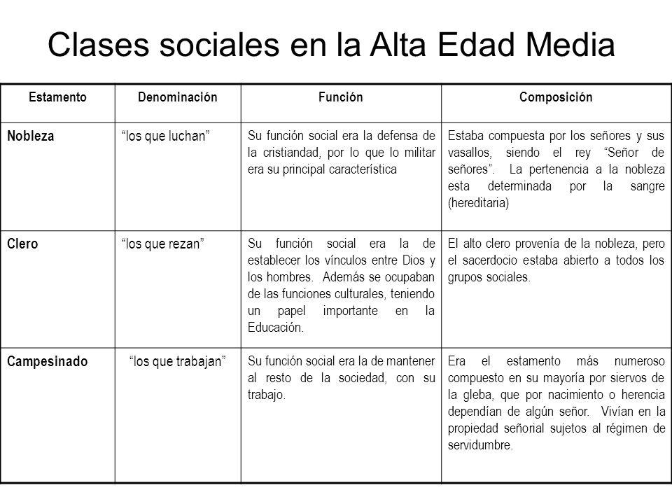 Clases sociales en la Alta Edad Media La Sociedad se caracteriza especialmente en la estratificación de las funciones: Mientras el señor es el encarga