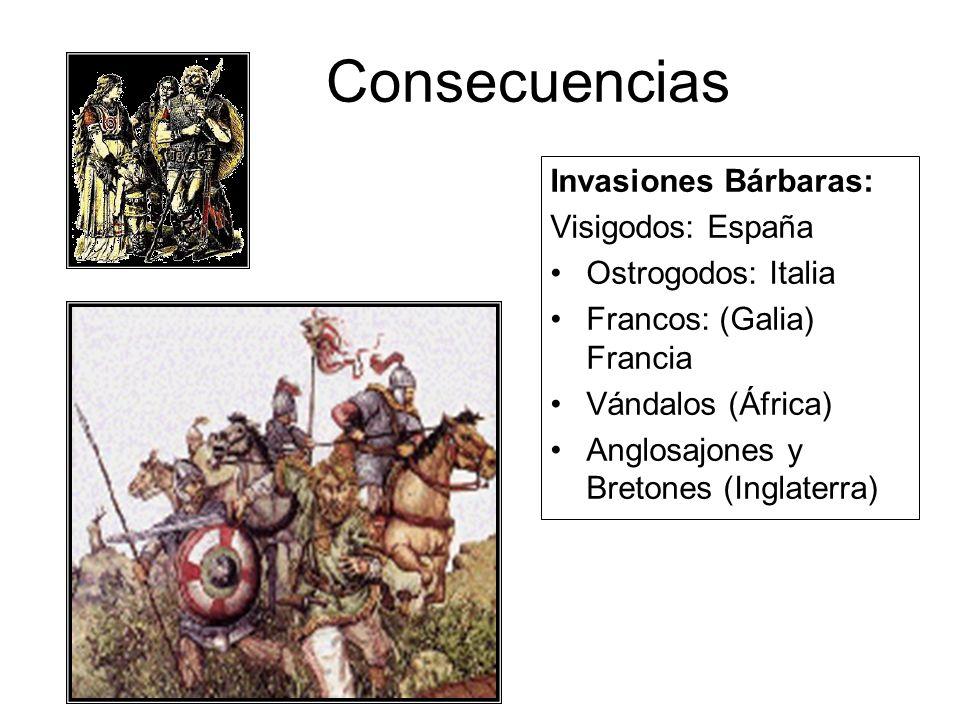 Consecuencias Invasiones Bárbaras: Visigodos: España Ostrogodos: Italia Francos: (Galia) Francia Vándalos (África) Anglosajones y Bretones (Inglaterra)