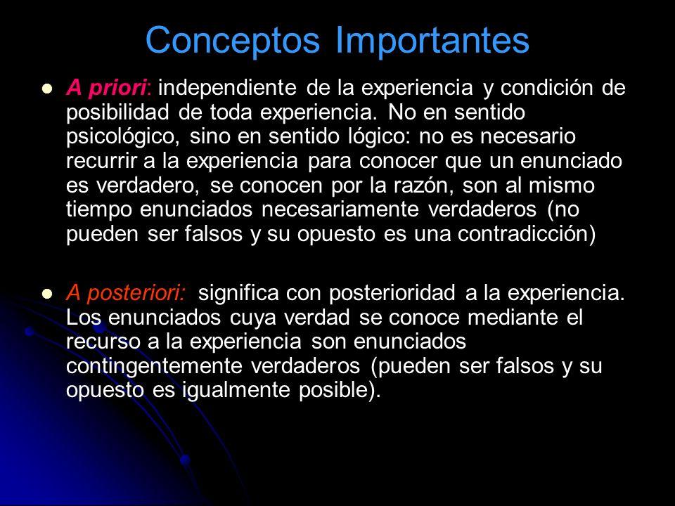 Conceptos Importantes A priori: independiente de la experiencia y condición de posibilidad de toda experiencia. No en sentido psicológico, sino en sen