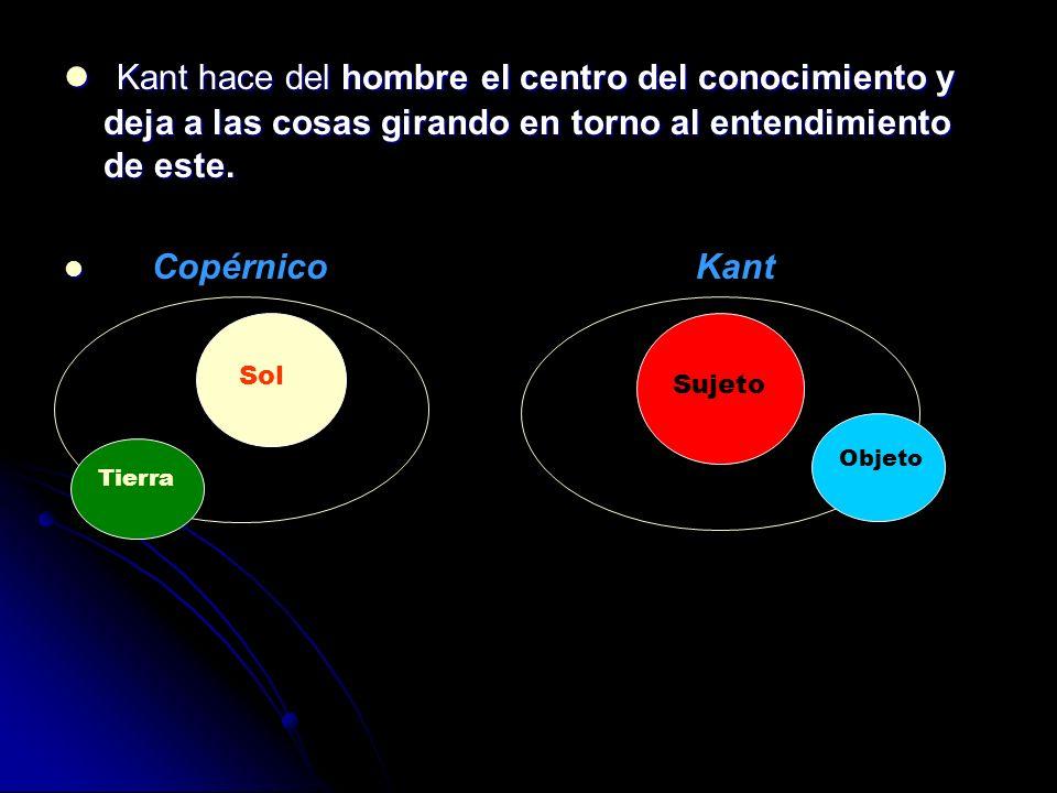Kant hace del hombre el centro del conocimiento y deja a las cosas girando en torno al entendimiento de este. Kant hace del hombre el centro del conoc