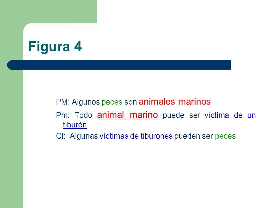 Figura 4 PM: Algunos peces son animales marinos Pm: Todo animal marino puede ser víctima de un tiburón Cl: Algunas víctimas de tiburones pueden ser pe