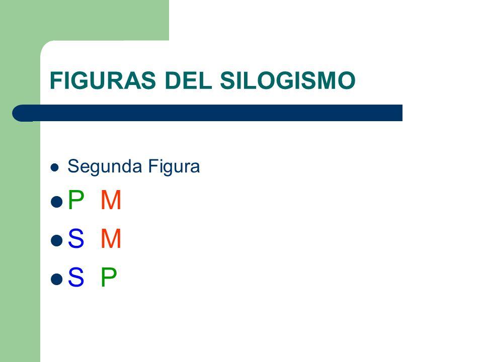 FIGURAS DEL SILOGISMO Segunda Figura P M S M S P