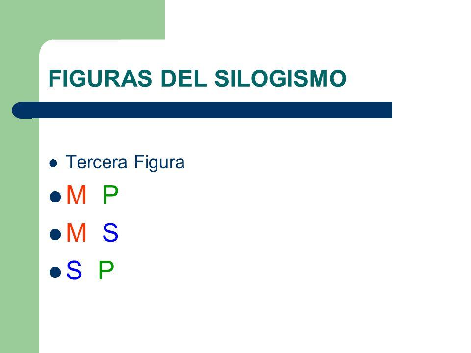 FIGURAS DEL SILOGISMO Tercera Figura M P M S S P