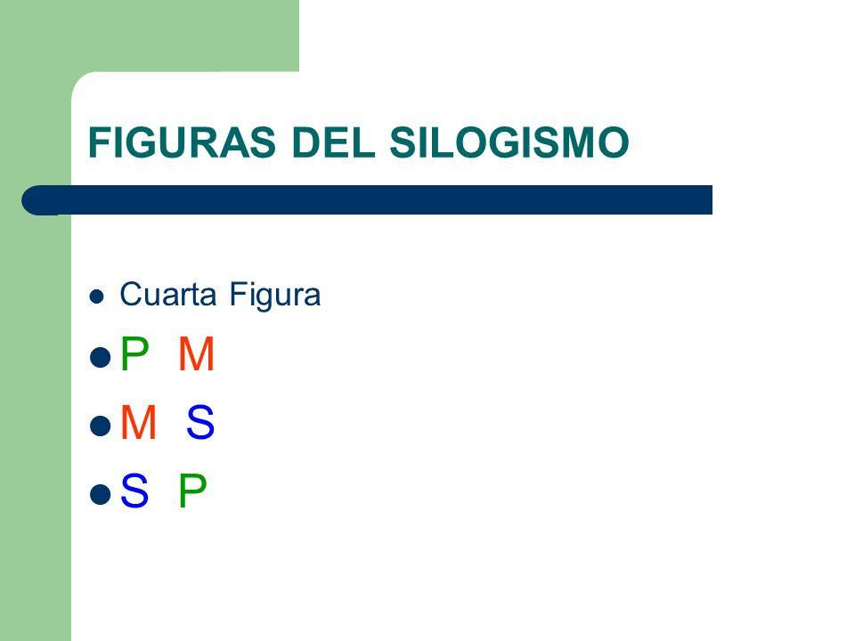 FIGURAS DEL SILOGISMO Cuarta Figura P M M S S P