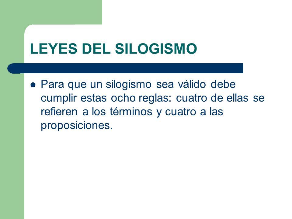 LEYES DEL SILOGISMO Para que un silogismo sea válido debe cumplir estas ocho reglas: cuatro de ellas se refieren a los términos y cuatro a las proposi