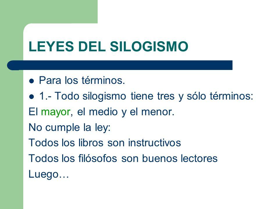 LEYES DEL SILOGISMO Para los términos. 1.- Todo silogismo tiene tres y sólo términos: El mayor, el medio y el menor. No cumple la ley: Todos los libro