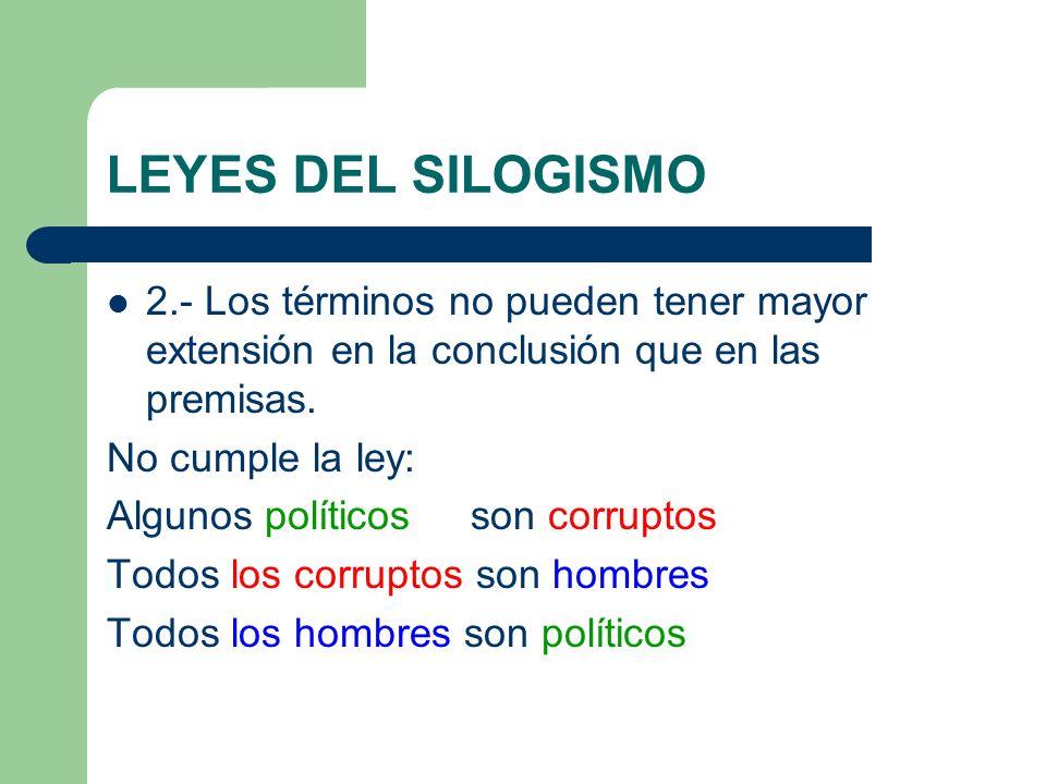 LEYES DEL SILOGISMO 2.- Los términos no pueden tener mayor extensión en la conclusión que en las premisas. No cumple la ley: Algunos políticos son cor
