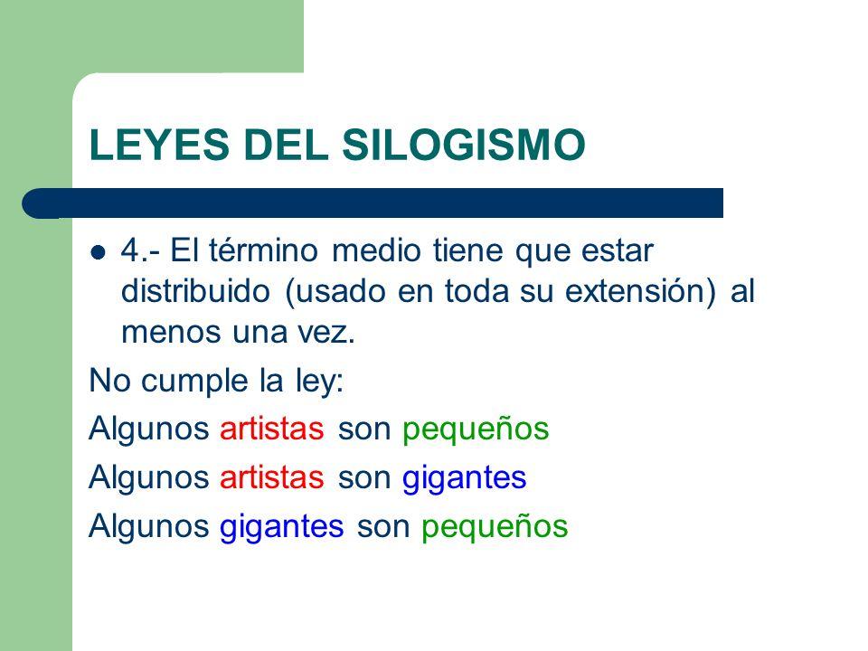LEYES DEL SILOGISMO 4.- El término medio tiene que estar distribuido (usado en toda su extensión) al menos una vez. No cumple la ley: Algunos artistas