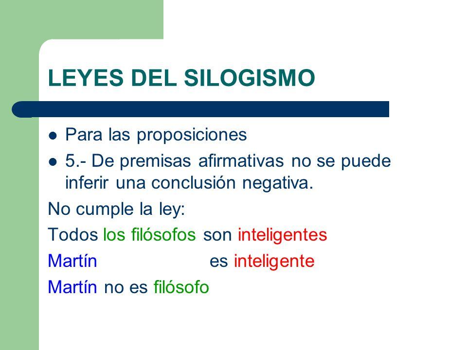 LEYES DEL SILOGISMO Para las proposiciones 5.- De premisas afirmativas no se puede inferir una conclusión negativa. No cumple la ley: Todos los filóso