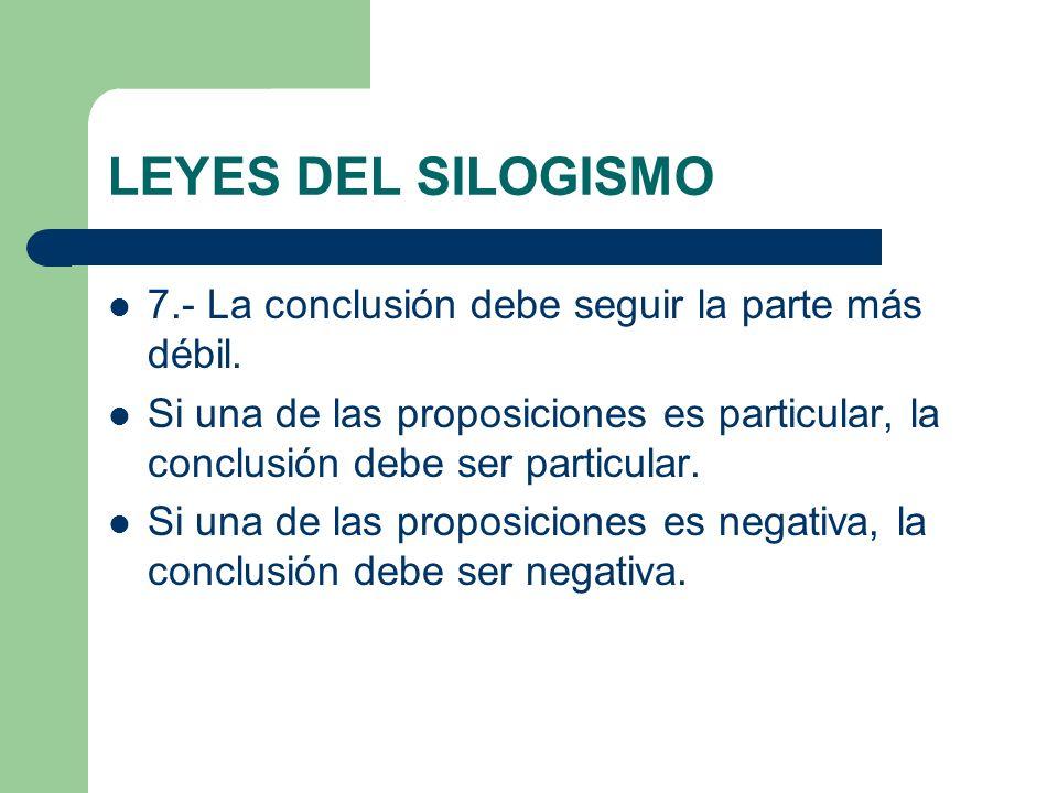 LEYES DEL SILOGISMO 7.- La conclusión debe seguir la parte más débil. Si una de las proposiciones es particular, la conclusión debe ser particular. Si