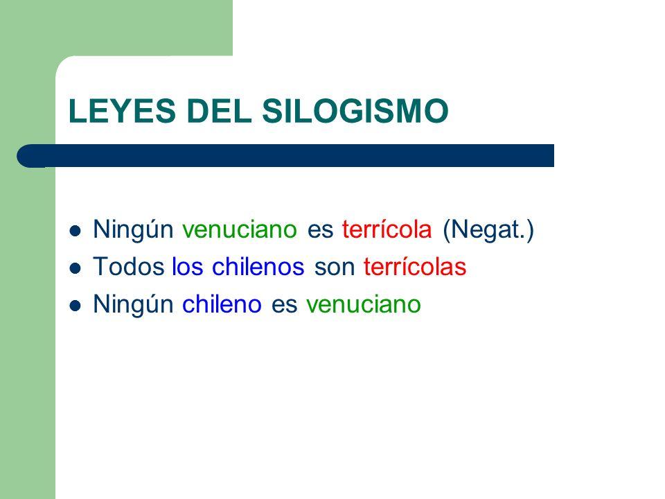 LEYES DEL SILOGISMO Ningún venuciano es terrícola (Negat.) Todos los chilenos son terrícolas Ningún chileno es venuciano
