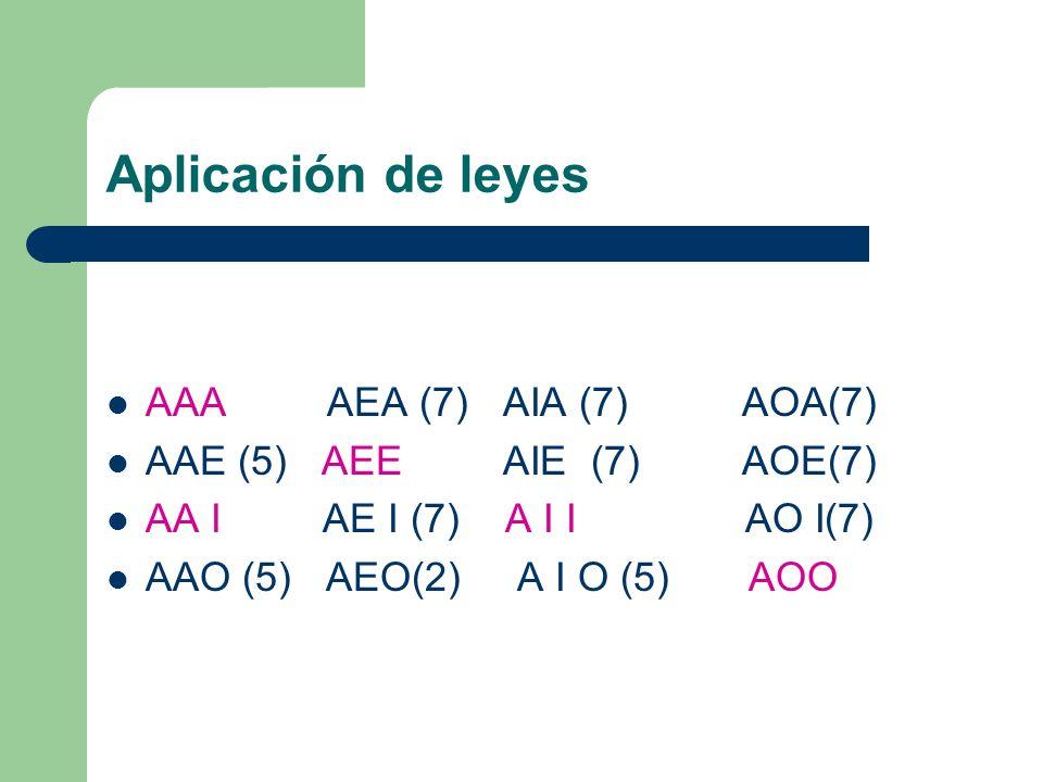 Aplicación de leyes AAA AEA (7) AIA (7) AOA(7) AAE (5) AEE AIE (7) AOE(7) AA I AE I (7) A I I AO I(7) AAO (5) AEO(2) A I O (5) AOO