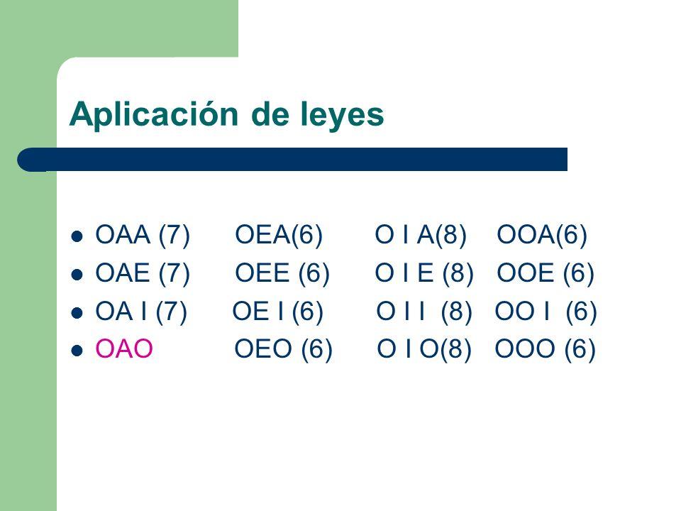Aplicación de leyes OAA (7) OEA(6) O I A(8) OOA(6) OAE (7) OEE (6) O I E (8) OOE (6) OA I (7) OE I (6) O I I (8) OO I (6) OAO OEO (6) O I O(8) OOO (6)