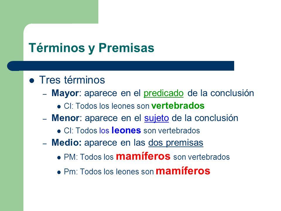 Términos y Premisas Tres términos – Mayor: aparece en el predicado de la conclusión Cl: Todos los leones son vertebrados – Menor: aparece en el sujeto