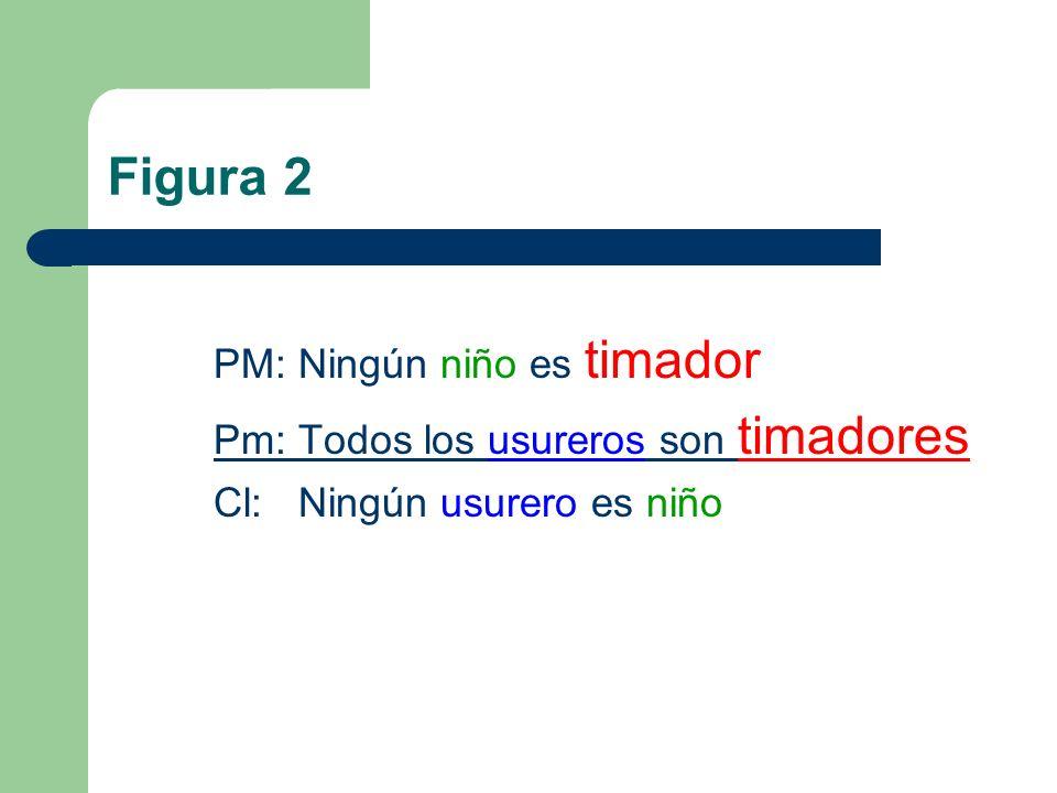 Figura 2 PM: Ningún niño es timador Pm: Todos los usureros son timadores Cl: Ningún usurero es niño