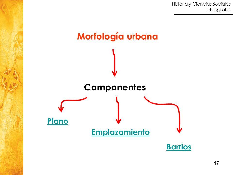 Historia y Ciencias Sociales Geografía 17 Morfología urbana Componentes Plano Emplazamiento Barrios