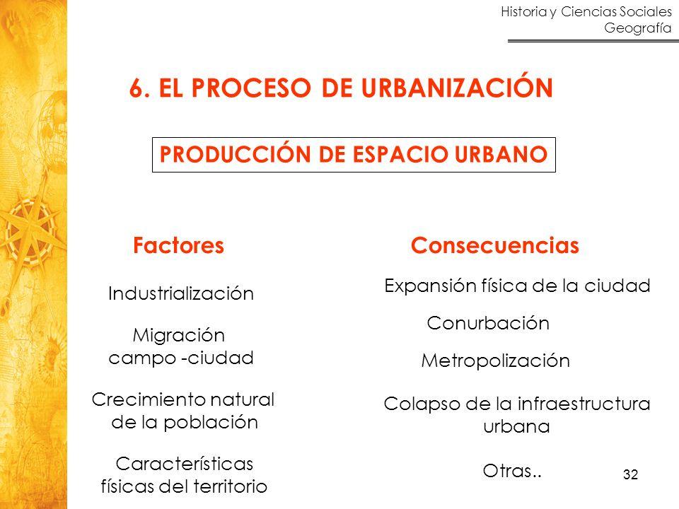 Historia y Ciencias Sociales Geografía 32 6. EL PROCESO DE URBANIZACIÓN PRODUCCIÓN DE ESPACIO URBANO Factores Migración campo -ciudad Crecimiento natu