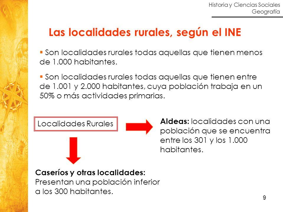 Historia y Ciencias Sociales Geografía 9 Las localidades rurales, según el INE Son localidades rurales todas aquellas que tienen menos de 1.000 habita