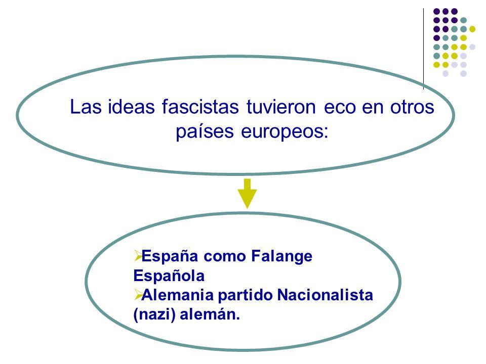 Las ideas fascistas tuvieron eco en otros países europeos: España como Falange Española Alemania partido Nacionalista (nazi) alemán.
